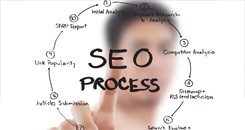 Search Engine Optimization, Digital Marketing, Online Visibility